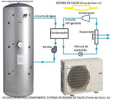 Solar agua quente for Como funciona una bomba de calor para piscina